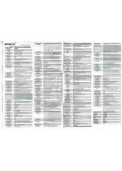 Универсальный пульт HUAYU HR-E877 - 3