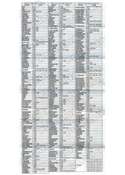 Универсальный пульт iHandy для SAT AUN0442+