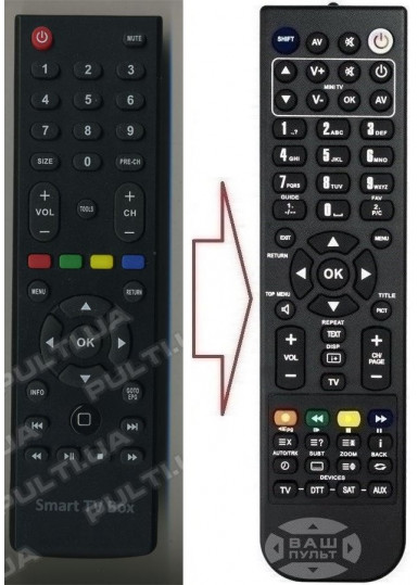Пульт для SMART TV BOX  ALLURANO (аналог)
