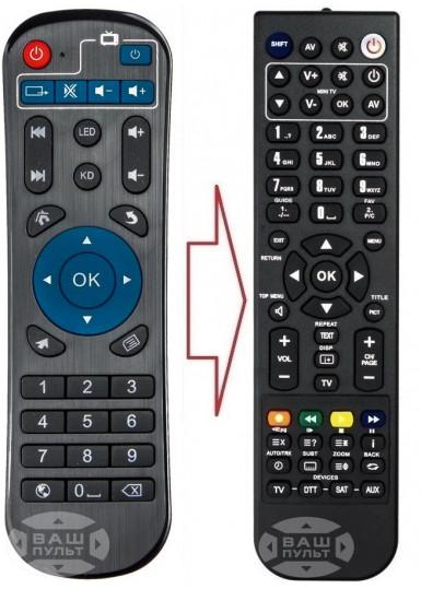 Пульт для SMART TV BOX T95Z plus (аналог)