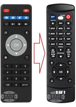 Пульт для SMART TV BOX UGOOS X2 CUBE (аналог)