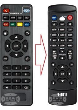 Пульт для SMART TV BOX EUROSKY X PRO (аналог)