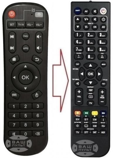 Пульт для SMART TV BOX H96 X2 MAX (аналог)
