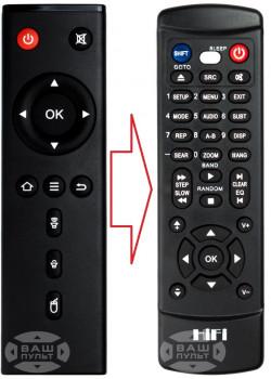 Пульт для SMART TV BOX TANIX TX3 MINI (аналог)