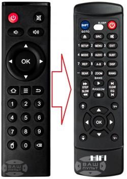 Пульт для SMART TV BOX TANIX TX5 MAX (аналог)