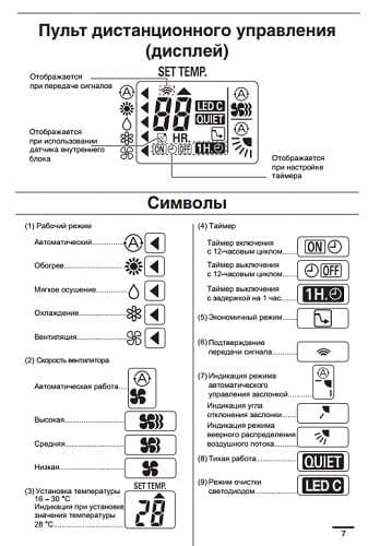обозначение кнопок на пульте кондиционера